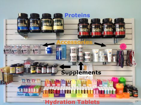 Protein Wall